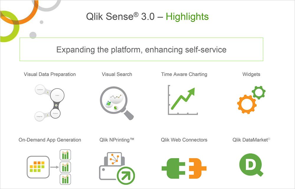 Qlik® Sense Highlights Chile