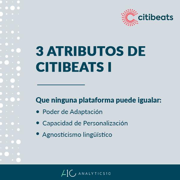 Citibeats atributos
