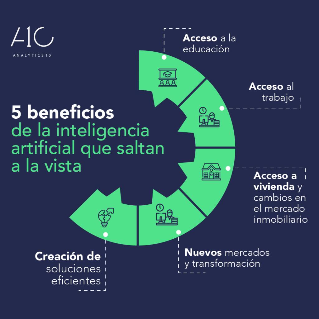 Inteligencia artificial ética 2